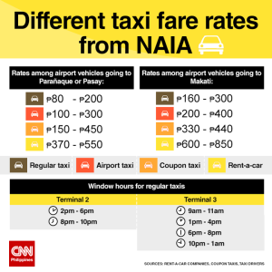 taxi-fare-rates_cnnph20copy